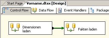 Paket-Beispiel Vornamen auf IDs umsetzen