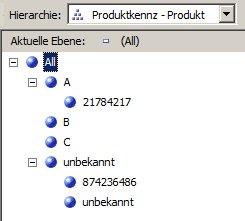 Hierarchie Produktionskennzeichen